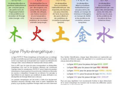 brochure-phyto-5-gnrale-7-638